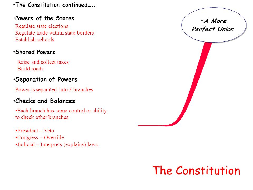 The Constitution The Constitution continued…..