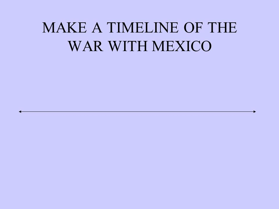 MAKE A TIMELINE OF THE WAR WITH MEXICO