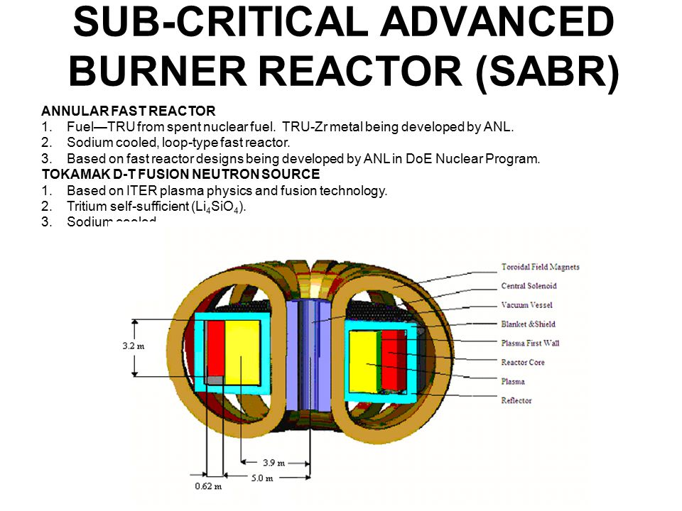 SUB-CRITICAL ADVANCED BURNER REACTOR (SABR) ANNULAR FAST REACTOR 1.Fuel—TRU from spent nuclear fuel.