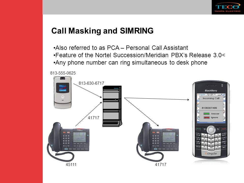 Call Masking and SIMRING Also referred to as PCA – Personal Call Assistant Feature of the Nortel Succession/Meridian PBX's Release 3.0< Any phone numb