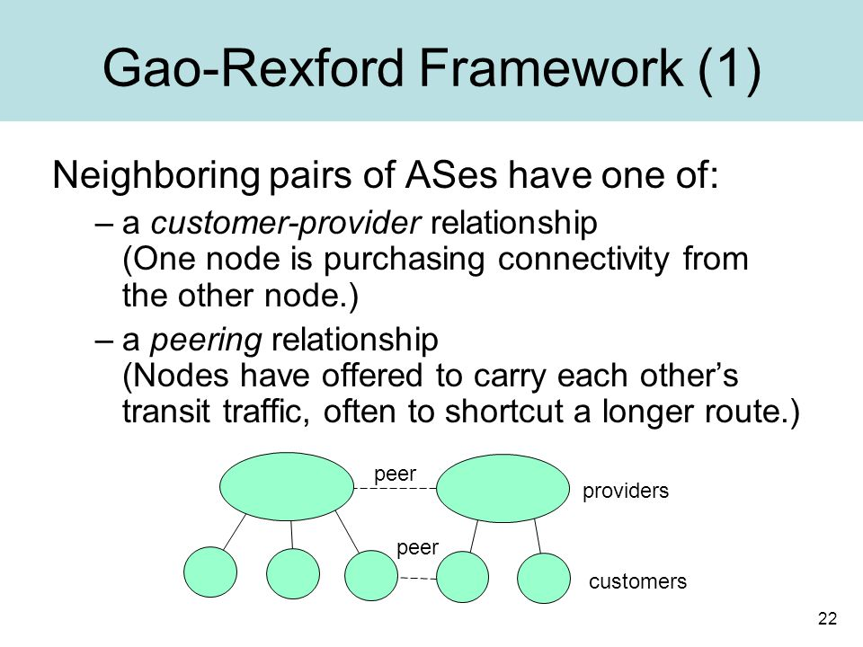 22 Gao-Rexford Framework (1) Neighboring pairs of ASes have one of: –a customer-provider relationship (One node is purchasing connectivity from the other node.) –a peering relationship (Nodes have offered to carry each other's transit traffic, often to shortcut a longer route.) peer providers customers peer