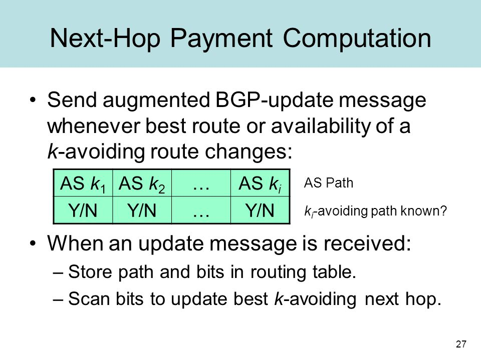 27 Next-Hop Payment Computation Send augmented BGP-update message whenever best route or availability of a k-avoiding route changes: When an update message is received: –Store path and bits in routing table.