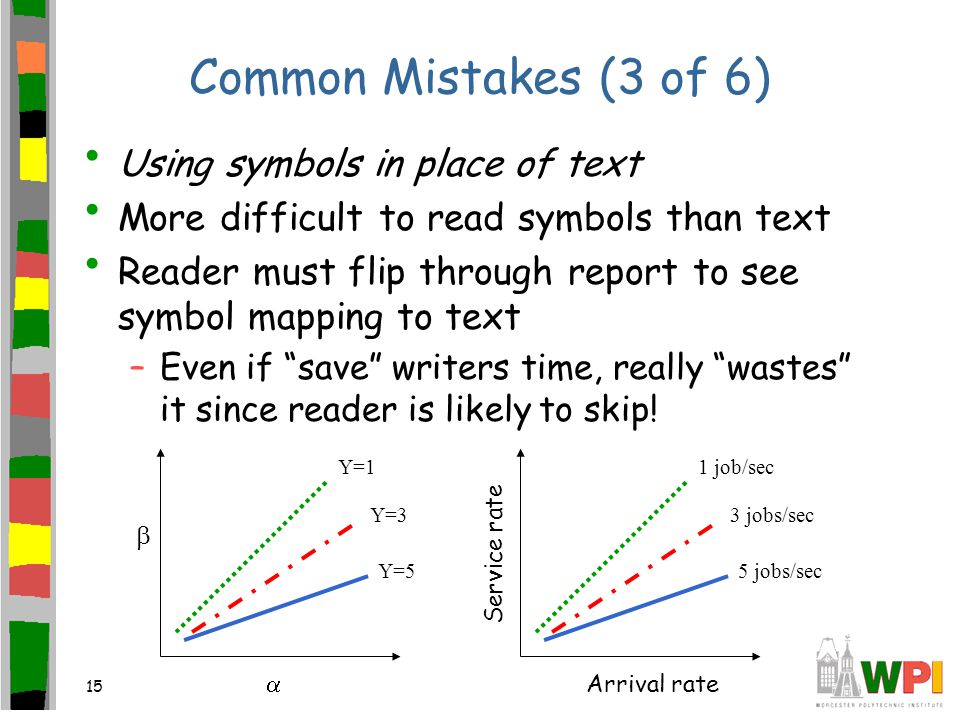 15 Common Mistakes (3 of 6) Using symbols in place of text More difficult to read symbols than text Reader must flip through report to see symbol mapp