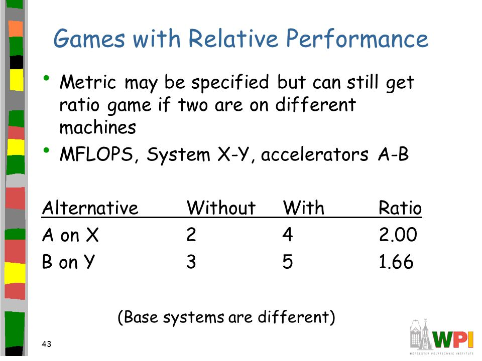 43 Games with Relative Performance Metric may be specified but can still get ratio game if two are on different machines MFLOPS, System X-Y, accelerat