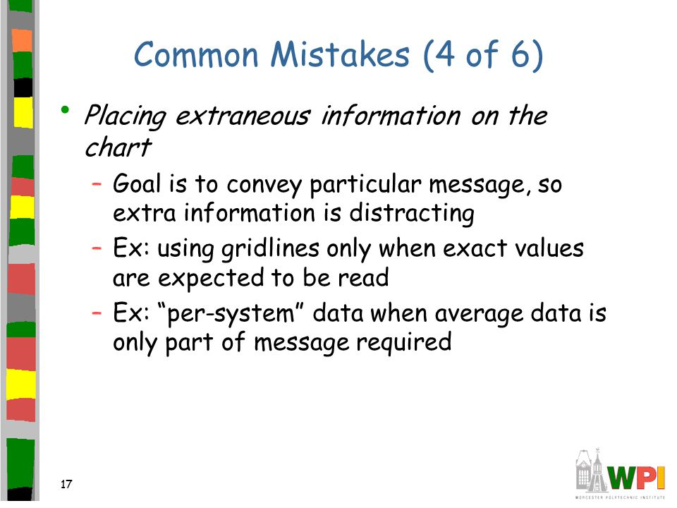 17 Common Mistakes (4 of 6) Placing extraneous information on the chart –Goal is to convey particular message, so extra information is distracting –Ex: using gridlines only when exact values are expected to be read –Ex: per-system data when average data is only part of message required