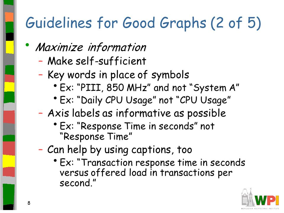 8 Guidelines for Good Graphs (2 of 5) Maximize information –Make self-sufficient –Key words in place of symbols Ex: PIII, 850 MHz and not System A Ex: Daily CPU Usage not CPU Usage –Axis labels as informative as possible Ex: Response Time in seconds not Response Time –Can help by using captions, too Ex: Transaction response time in seconds versus offered load in transactions per second.