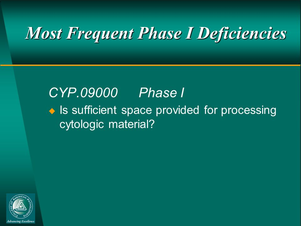 Most Frequent Phase I Deficiencies CYP.09000Phase I  Is sufficient space provided for processing cytologic material