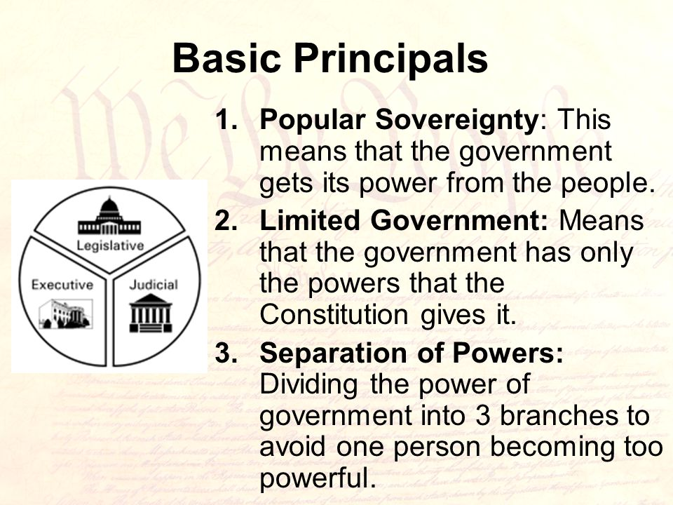 Basic Principals 1.Popular Sovereignty: This means that the government gets its power from the people.