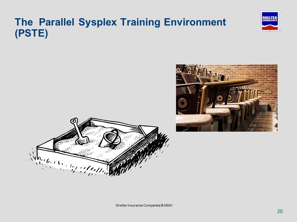20 Shelter Insurance Companies © MMIX The Parallel Sysplex Training Environment (PSTE)