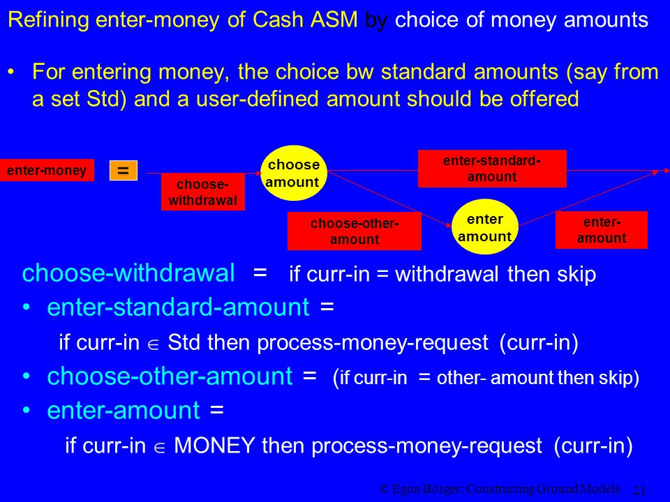 © Egon Börger: Constructing Ground Models 21 Refining enter-money of Cash ASM by choice of money amounts For entering money, the choice bw standard amounts (say from a set Std) and a user-defined amount should be offered = enter-money enter-standard- amount enter amount choose-other- amount enter- amount choose-withdrawal = if curr-in = withdrawal then skip enter-standard-amount = if curr-in  Std then process-money-request (curr-in) choose-other-amount = ( if curr-in = other- amount then skip) enter-amount = if curr-in  MONEY then process-money-request (curr-in) choose amount choose- withdrawal