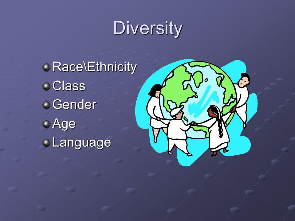 Diversity Race\EthnicityClassGenderAgeLanguage