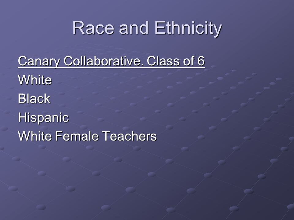 Race and Ethnicity Canary Collaborative. Class of 6 WhiteBlackHispanic White Female Teachers