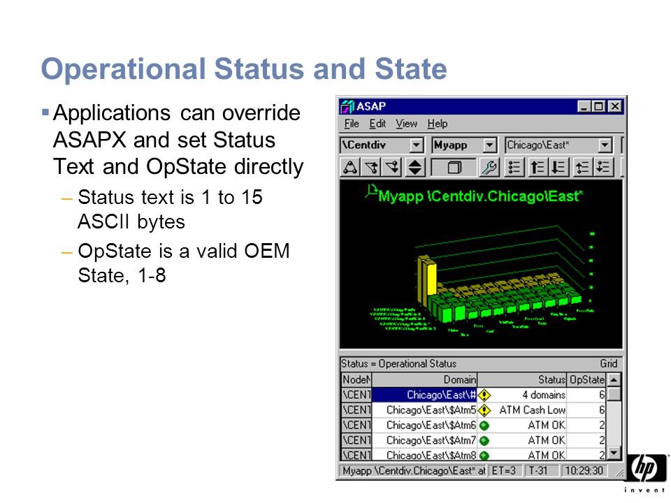 12 Operational Status and State  Applications can override ASAPX and set Status Text and OpState directly –Status text is 1 to 15 ASCII bytes –OpState is a valid OEM State, 1-8