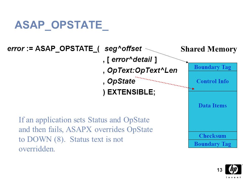 13 ASAP_OPSTATE_ error := ASAP_OPSTATE_( seg^offset, [ error^detail ], OpText:OpText^Len, OpState ) EXTENSIBLE; Data Items Boundary Tag Checksum Control Info Shared Memory If an application sets Status and OpState and then fails, ASAPX overrides OpState to DOWN (8).