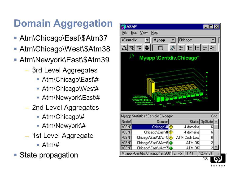 18 Domain Aggregation  Atm\Chicago\East\$Atm37  Atm\Chicago\West\$Atm38  Atm\Newyork\East\$Atm39 –3rd Level Aggregates  Atm\Chicago\East\#  Atm\Chicago\West#  Atm\Newyork\East\# –2nd Level Aggregates  Atm\Chicago\#  Atm\Newyork\# –1st Level Aggregate  Atm\#  State propagation
