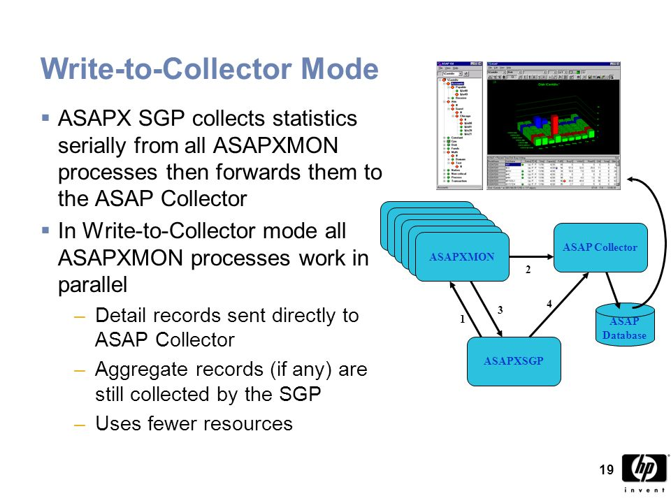 19 Write-to-Collector Mode  ASAPX SGP collects statistics serially from all ASAPXMON processes then forwards them to the ASAP Collector  In Write-to-Collector mode all ASAPXMON processes work in parallel –Detail records sent directly to ASAP Collector –Aggregate records (if any) are still collected by the SGP –Uses fewer resources ASAP Collector ASAPXSGP ASAPXMON ASAP Database 1 2 3 4
