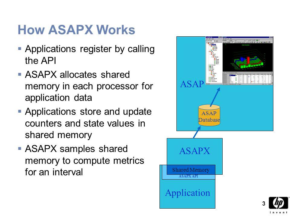 64 Source Code Overview T0403V02 Source Modules SASAPX Source code for ASAPX CI SASPETAL Source for ASAP EMS SASPLIST Source for ASAP OBJECTIVES command code SASPXCMN Common source procedures for ASAPX SASPXDDL Source for ASAPX-specific DDL SASPXFMT Source for ASAPX formatting procedures SASPXHLP Source for ASAPX help procedures SASPXHST Source for ASAPX history procedures SASPXLIB Source for ASAPXLIB, ASAPXSRO, ASAPXSRL SASPXMON Source for ASAPXMON SASPXSGP Source for ASAPXSGP