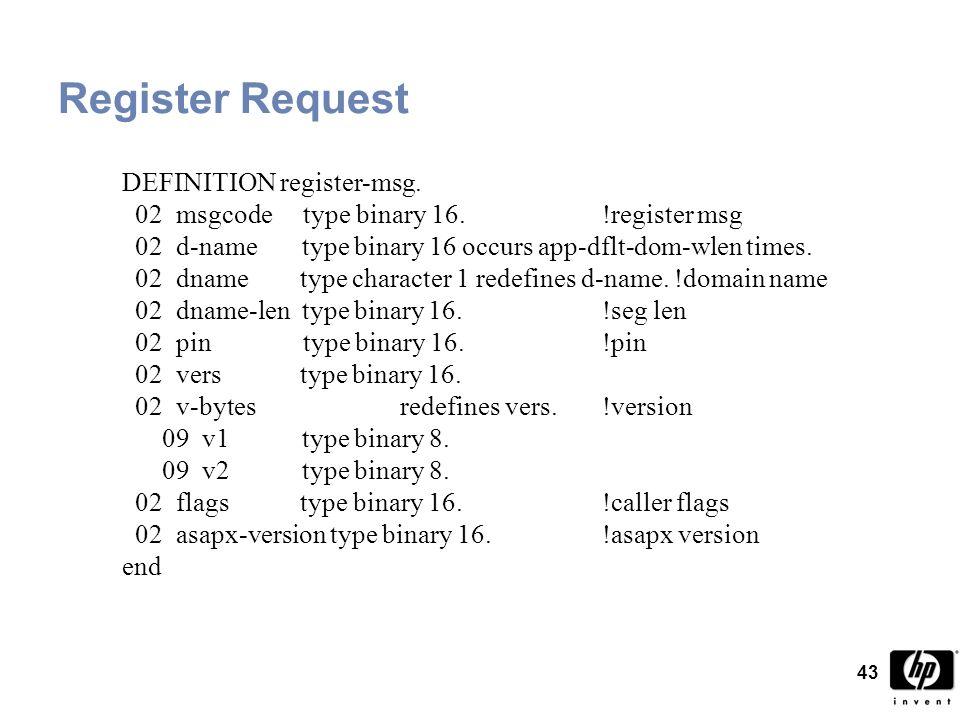 43 Register Request DEFINITION register-msg. 02 msgcode type binary 16.