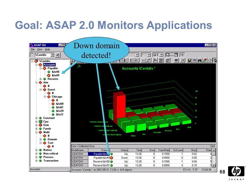 68 Goal: ASAP 2.0 Monitors Applications Down domain detected!