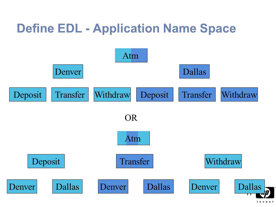 77 Define EDL - Application Name Space DenverDallas DepositTransferWithdrawDepositTransferWithdraw DepositTransferWithdraw DenverDallasDenverDallasDenverDallas OR Atm