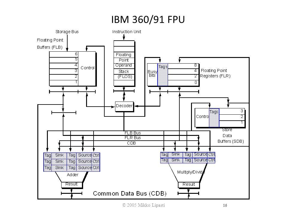 © 2005 Mikko Lipasti 16 IBM 360/91 FPU