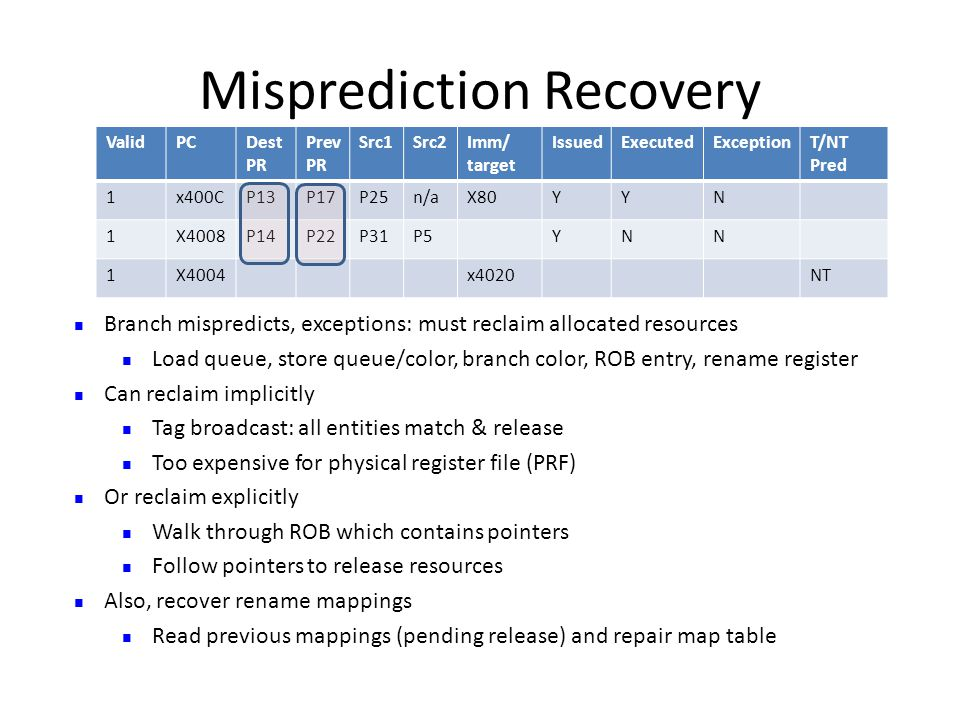 Misprediction Recovery Branch mispredicts, exceptions: must reclaim allocated resources Load queue, store queue/color, branch color, ROB entry, rename register Can reclaim implicitly Tag broadcast: all entities match & release Too expensive for physical register file (PRF) Or reclaim explicitly Walk through ROB which contains pointers Follow pointers to release resources Also, recover rename mappings Read previous mappings (pending release) and repair map table ValidPCDest PR Prev PR Src1Src2Imm/ target IssuedExecutedExceptionT/NT Pred 1x400CP13P17P25n/aX80YYN 1X4008P14P22P31P5YNN 1X4004x4020NT