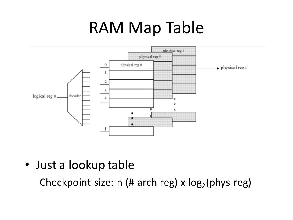 RAM Map Table Just a lookup table Checkpoint size: n (# arch reg) x log 2 (phys reg)