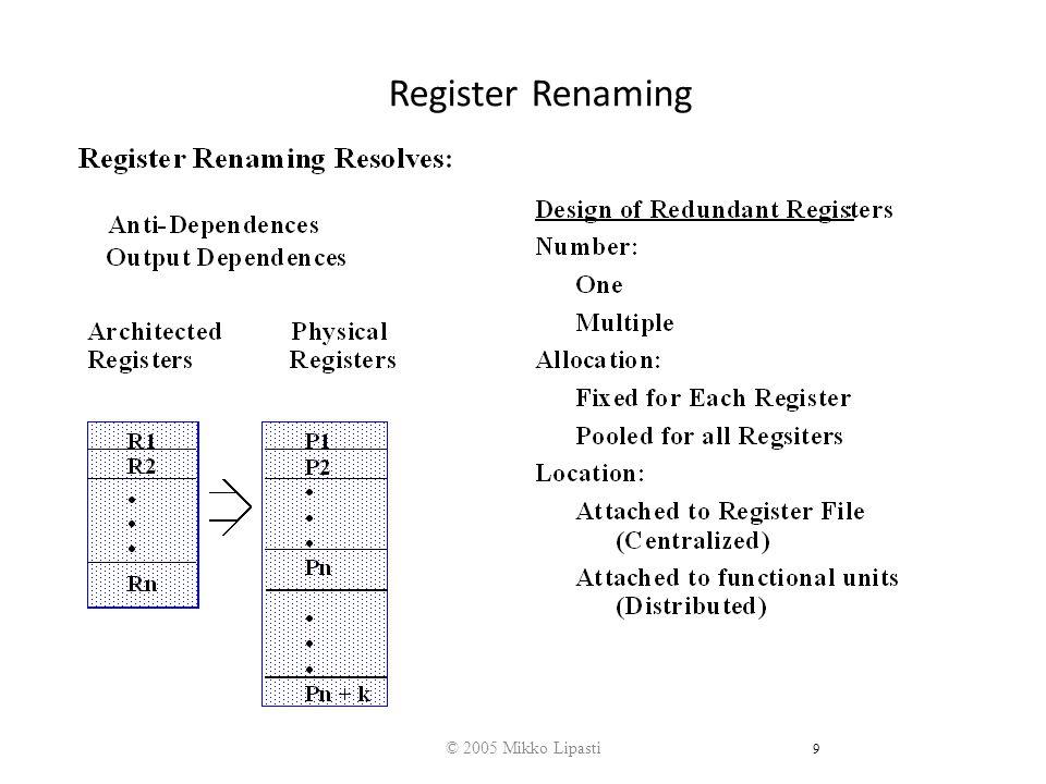 © 2005 Mikko Lipasti 9 Register Renaming