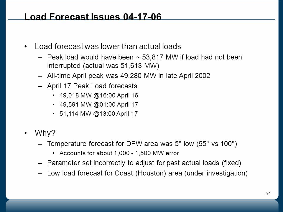 54 Load Forecast Issues 04-17-06 Load forecast was lower than actual loads –Peak load would have been ~ 53,817 MW if load had not been interrupted (ac