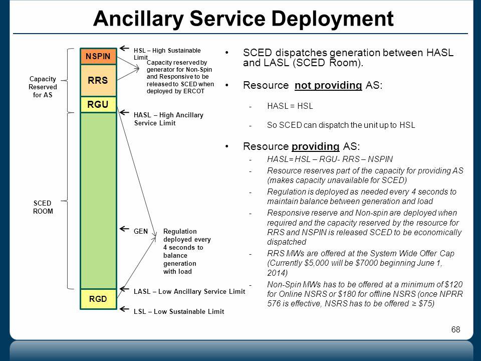 68 Ancillary Service Deployment NSPIN RRS RGU RGD GEN LASL – Low Ancillary Service Limit HSL – High Sustainable Limit HASL – High Ancillary Service Li