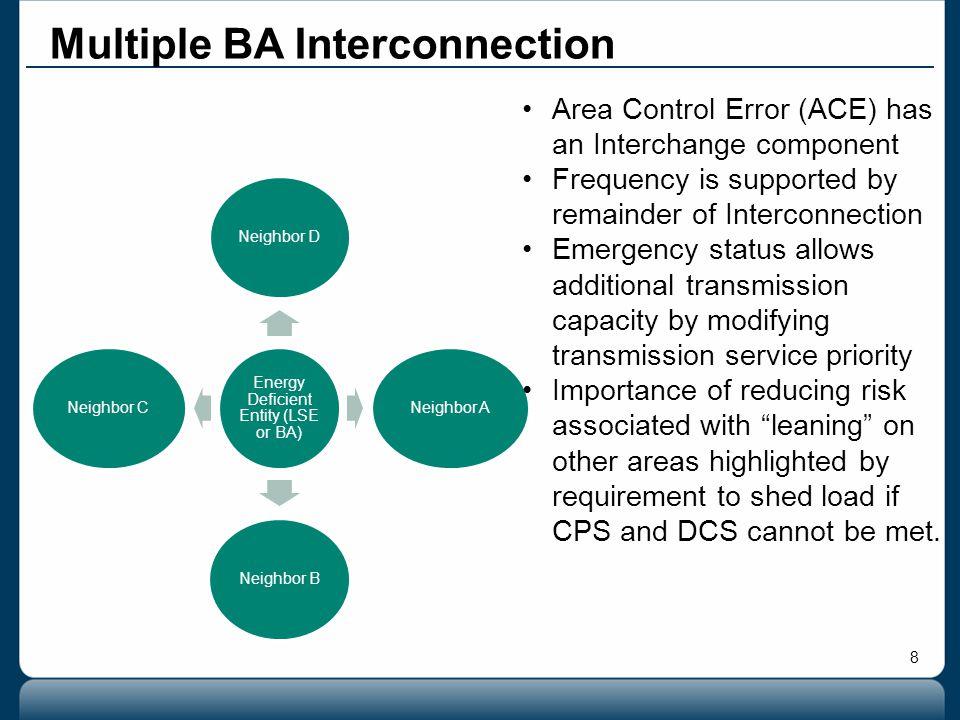 8 Multiple BA Interconnection Energy Deficient Entity (LSE or BA) Neighbor DNeighbor ANeighbor BNeighbor C Area Control Error (ACE) has an Interchange