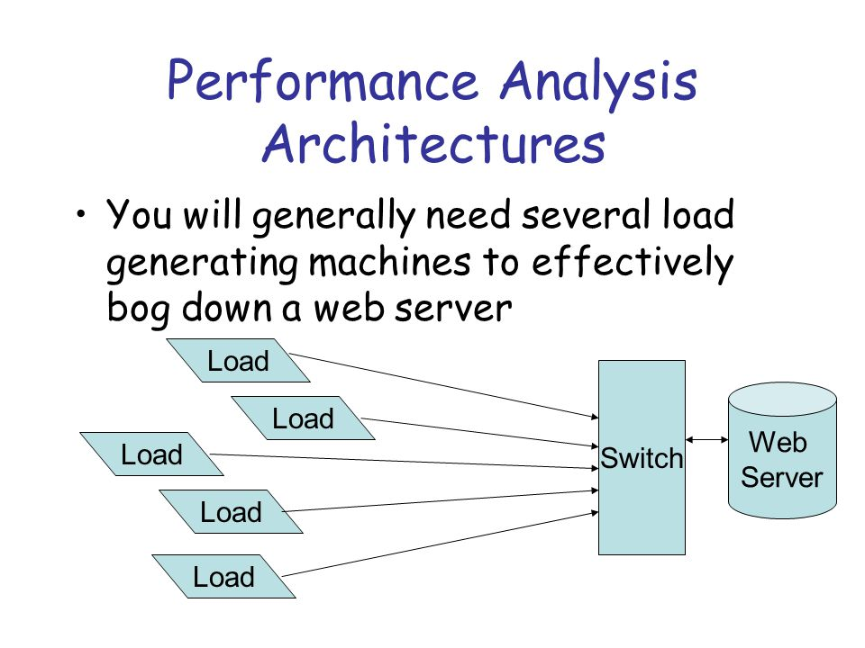 Performance Analysis Architectures You will generally need several load generating machines to effectively bog down a web server Web Server Load Switch