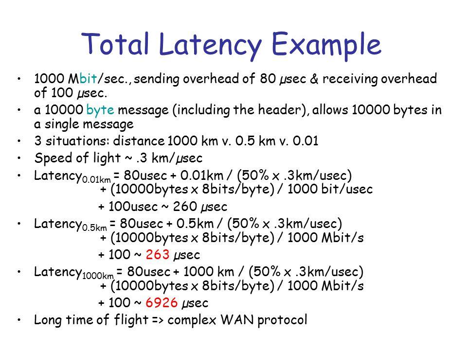 Total Latency Example 1000 Mbit/sec., sending overhead of 80 µsec & receiving overhead of 100 µsec.