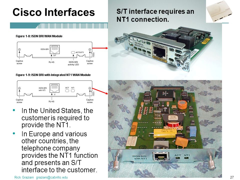 Rick Graziani graziani@cabrillo.edu27 Cisco Interfaces In the United States, the customer is required to provide the NT1.