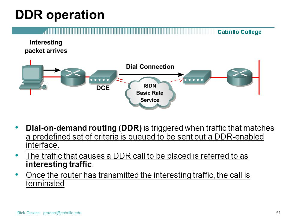 Rick Graziani graziani@cabrillo.edu51 DDR operation Dial-on-demand routing (DDR) is triggered when traffic that matches a predefined set of criteria is queued to be sent out a DDR-enabled interface.