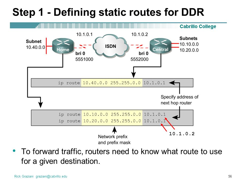 Rick Graziani graziani@cabrillo.edu56 Step 1 - Defining static routes for DDR To forward traffic, routers need to know what route to use for a given destination.