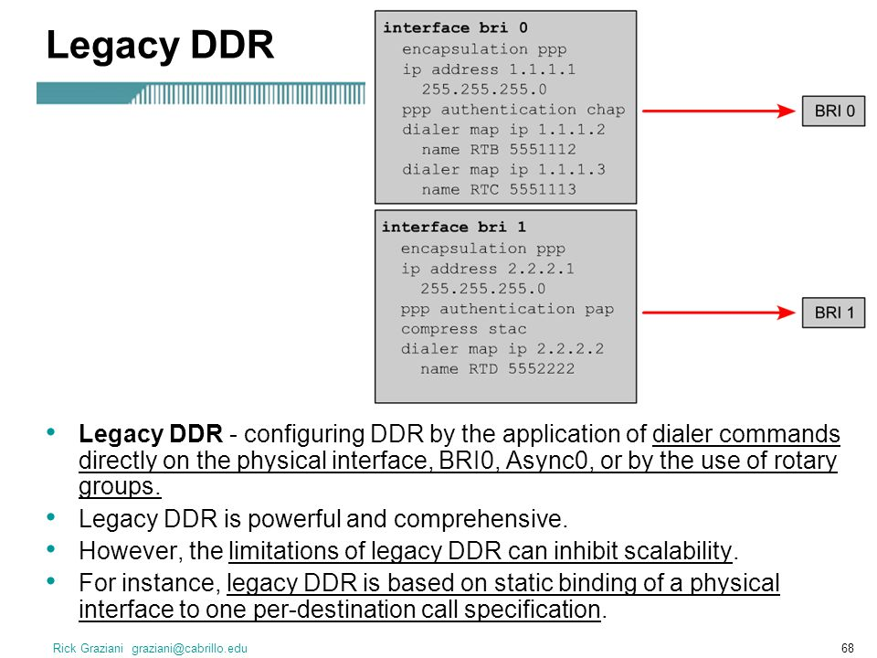 Rick Graziani graziani@cabrillo.edu68 Legacy DDR Legacy DDR - configuring DDR by the application of dialer commands directly on the physical interface, BRI0, Async0, or by the use of rotary groups.