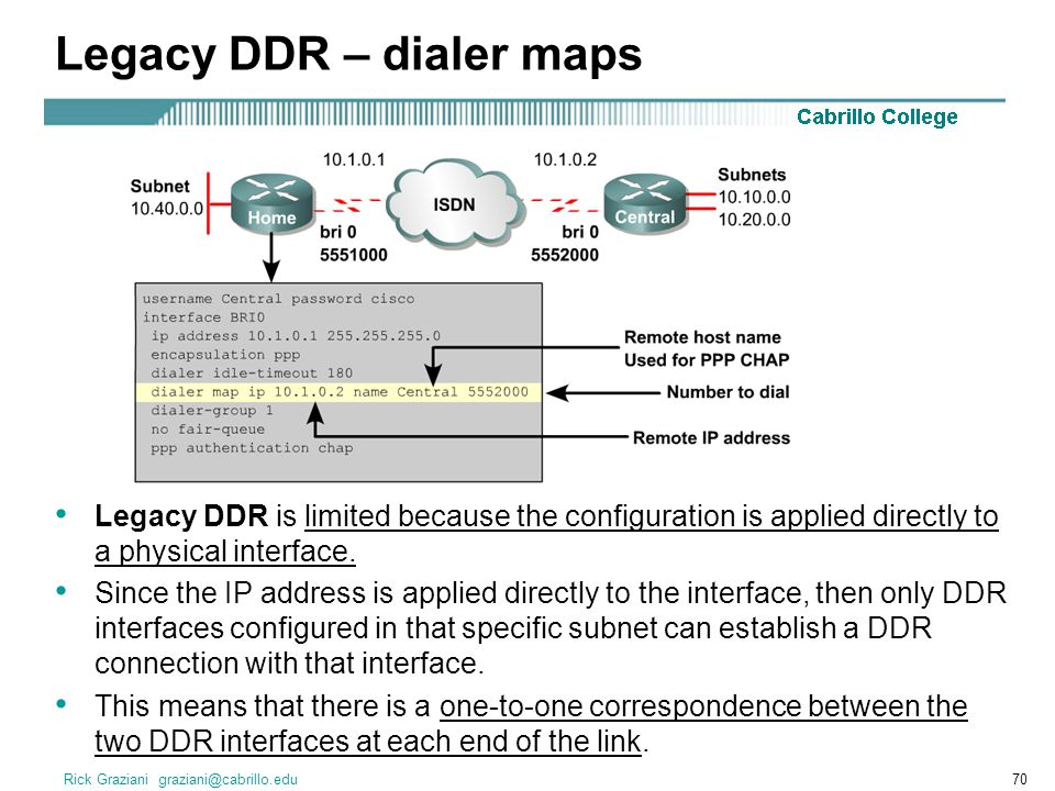 Rick Graziani graziani@cabrillo.edu70 Legacy DDR – dialer maps Legacy DDR is limited because the configuration is applied directly to a physical interface.