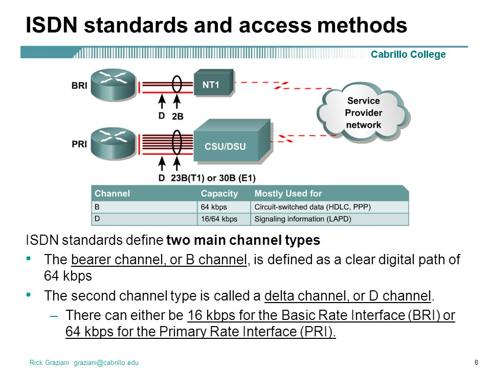 Rick Graziani graziani@cabrillo.edu8 ISDN standards and access methods ISDN standards define two main channel types The bearer channel, or B channel, is defined as a clear digital path of 64 kbps The second channel type is called a delta channel, or D channel.
