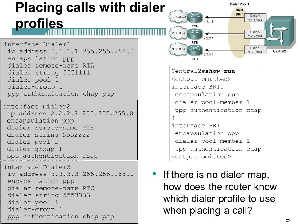 Rick Graziani graziani@cabrillo.edu82 Placing calls with dialer profiles If there is no dialer map, how does the router know which dialer profile to use when placing a call?