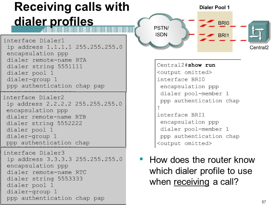 Rick Graziani graziani@cabrillo.edu87 Receiving calls with dialer profiles How does the router know which dialer profile to use when receiving a call?