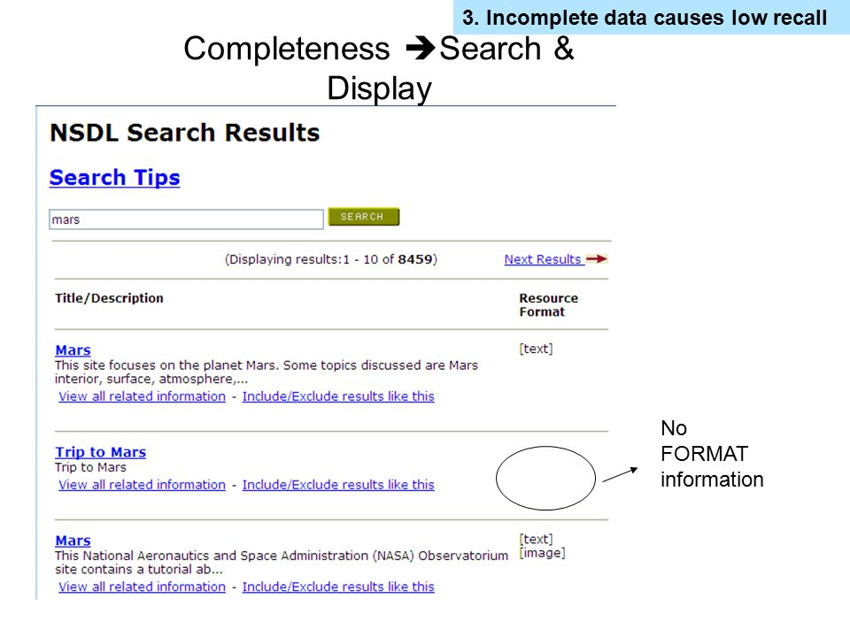 3. Incomplete data causes low recall Completeness  Search & Display No FORMAT information