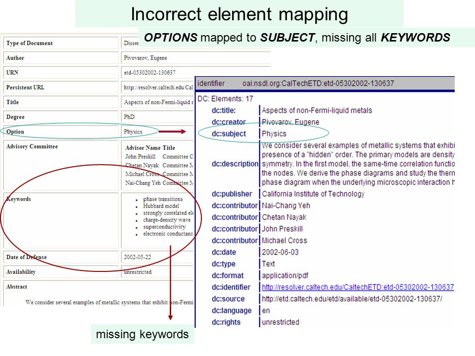 missed?! Incorrect element mapping OPTIONS mapped to SUBJECT, missing all KEYWORDS Data-conversion-related problems missing keywords