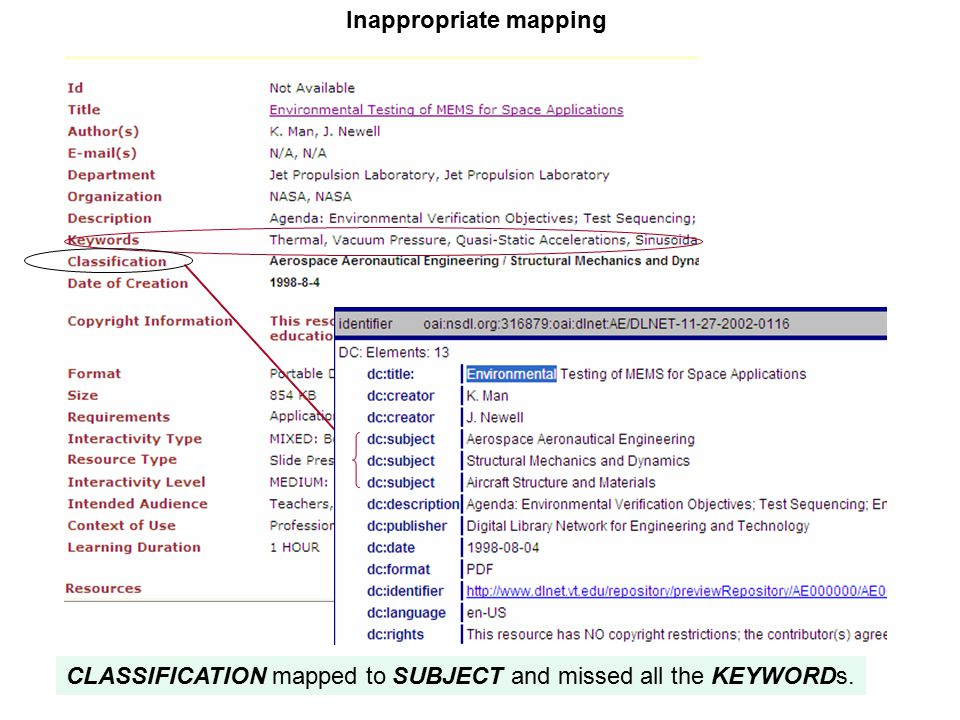 Inappropriate mapping CLASSIFICATION mapped to SUBJECT and missed all the KEYWORDs.