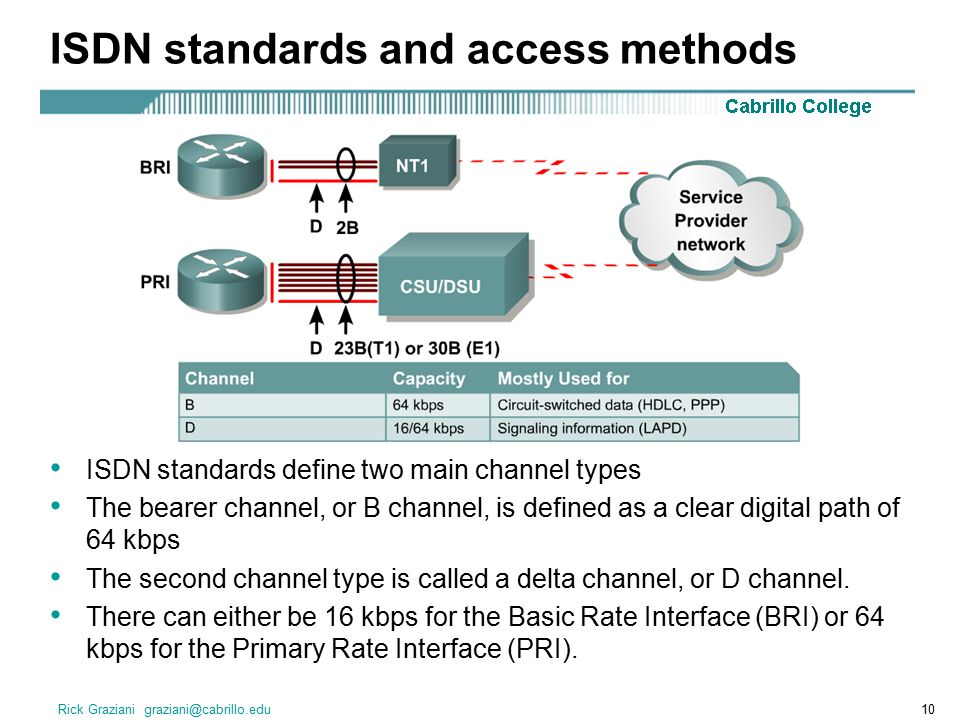 Rick Graziani graziani@cabrillo.edu10 ISDN standards and access methods ISDN standards define two main channel types The bearer channel, or B channel, is defined as a clear digital path of 64 kbps The second channel type is called a delta channel, or D channel.
