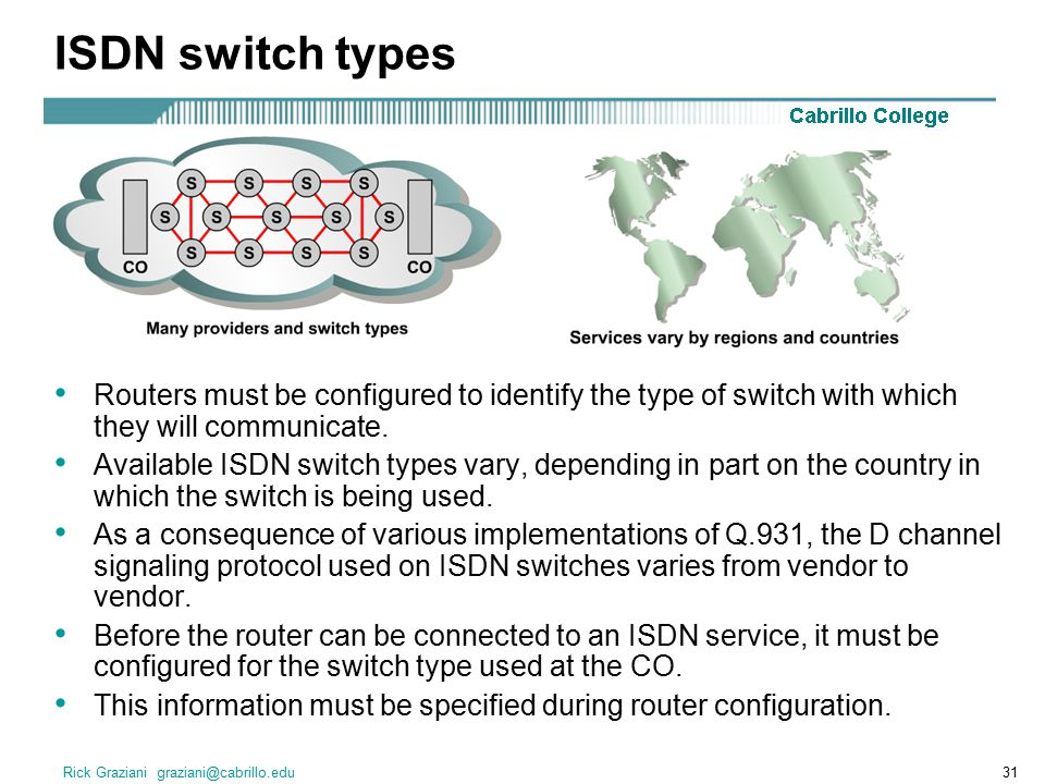 Rick Graziani graziani@cabrillo.edu31 ISDN switch types Routers must be configured to identify the type of switch with which they will communicate.