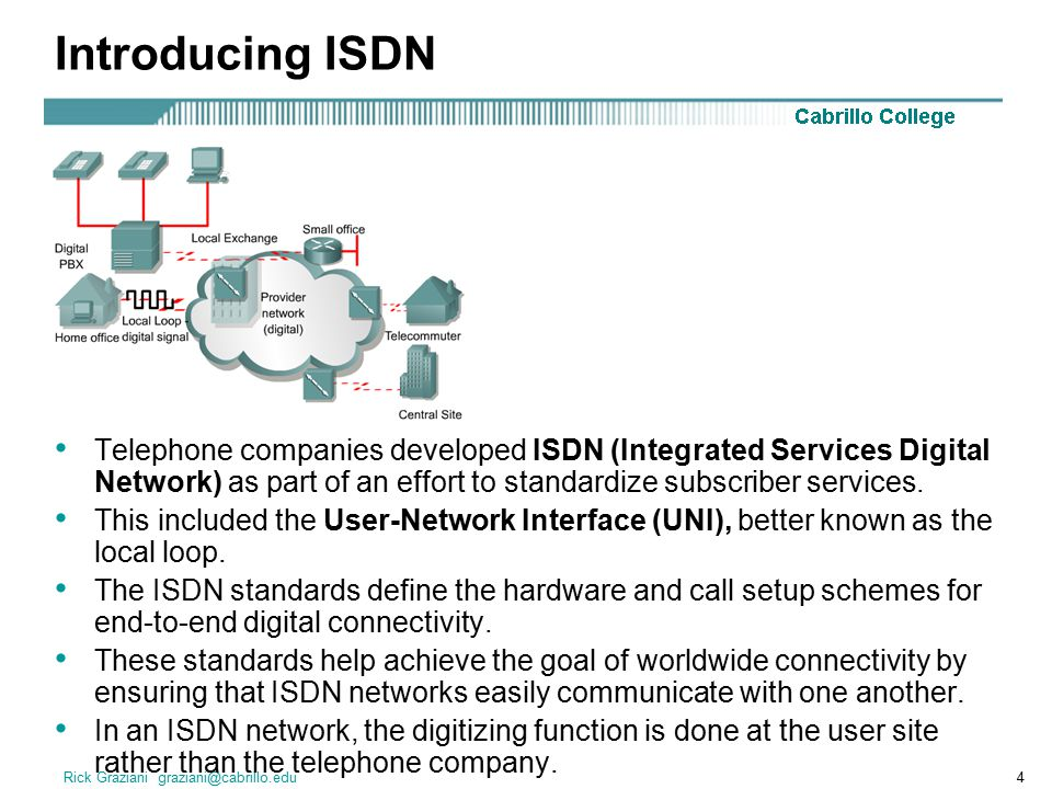 Rick Graziani graziani@cabrillo.edu35 Configuring ISDN – Switch Type The command isdn switch-type switch-type can be configured at the global or interface command mode to specify the provider ISDN switch.