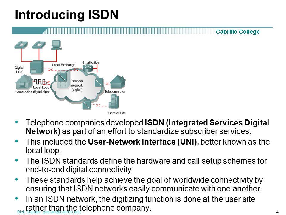 Rick Graziani graziani@cabrillo.edu25 ISDN reference points