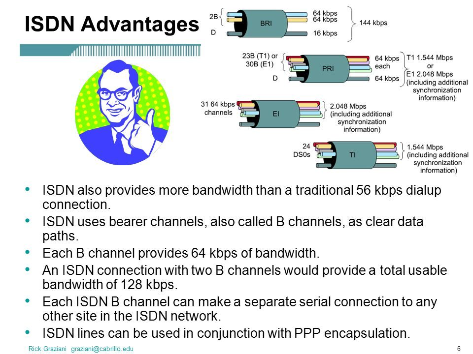 Rick Graziani graziani@cabrillo.edu6 ISDN Advantages ISDN also provides more bandwidth than a traditional 56 kbps dialup connection.