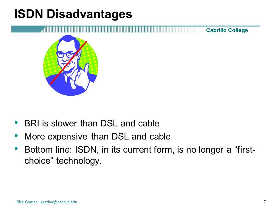 Rick Graziani graziani@cabrillo.edu48 Verifying ISDN configuration